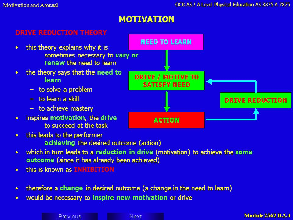 OCR AS / A Level Physical Education AS 3875 A 7875 Next Previous Module 2562 B.2.4 MOTIVATION Motivation and Arousal this theory explains why it is so