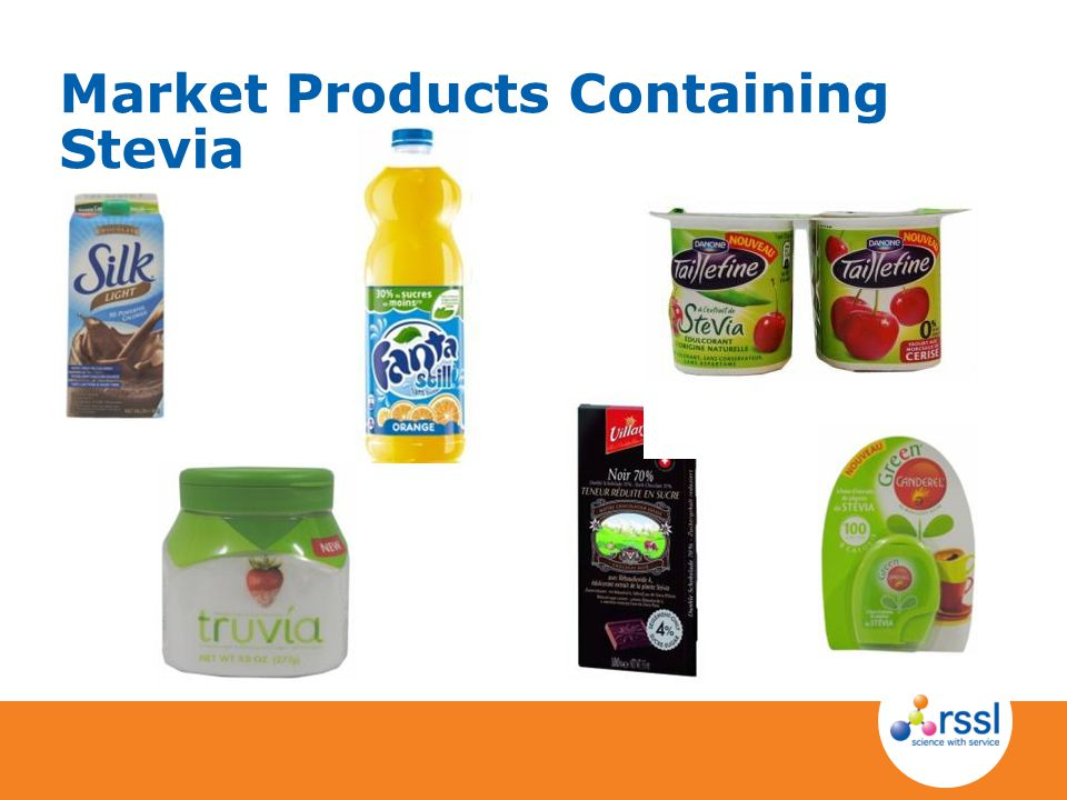 Market Products Containing Stevia