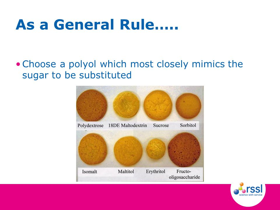 Choose a polyol which most closely mimics the sugar to be substituted As a General Rule…..
