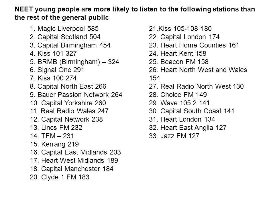NEET young people are more likely to listen to the following stations than the rest of the general public 1.