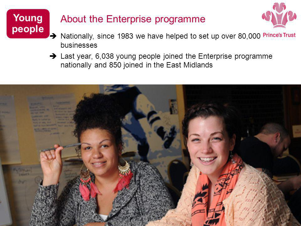 Nationally, since 1983 we have helped to set up over 80,000 businesses  Last year, 6,038 young people joined the Enterprise programme nationally and 850 joined in the East Midlands About the Enterprise programme Young people