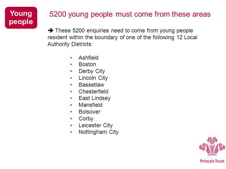 These 5200 enquiries need to come from young people resident within the boundary of one of the following 12 Local Authority Districts: Ashfield Boston Derby City Lincoln City Bassetlaw Chesterfield East Lindsey Mansfield Bolsover Corby Leicester City Nottingham City 5200 young people must come from these areas Young people