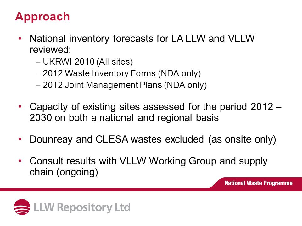 Approach National inventory forecasts for LA LLW and VLLW reviewed: –UKRWI 2010 (All sites) –2012 Waste Inventory Forms (NDA only) –2012 Joint Management Plans (NDA only) Capacity of existing sites assessed for the period 2012 – 2030 on both a national and regional basis Dounreay and CLESA wastes excluded (as onsite only) Consult results with VLLW Working Group and supply chain (ongoing)