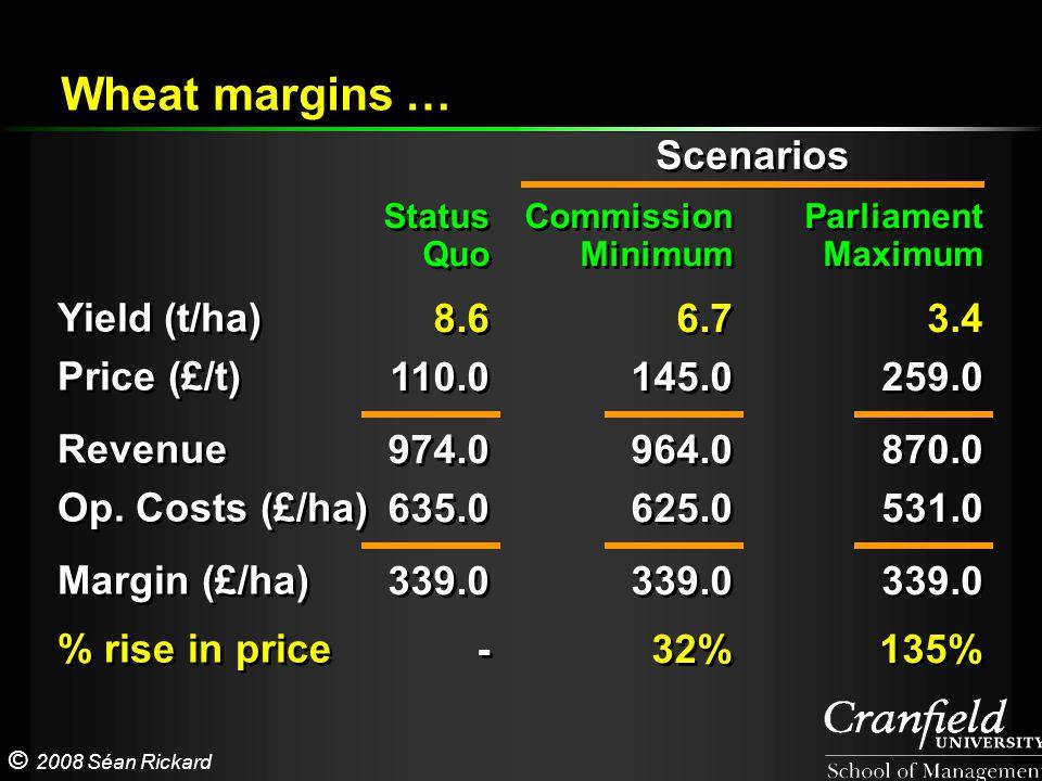 © 2008 Séan Rickard Yield (t/ha) Price (£/t) Revenue Op. Costs (£/ha) Margin (£/ha) % rise in price Yield (t/ha) Price (£/t) Revenue Op. Costs (£/ha)