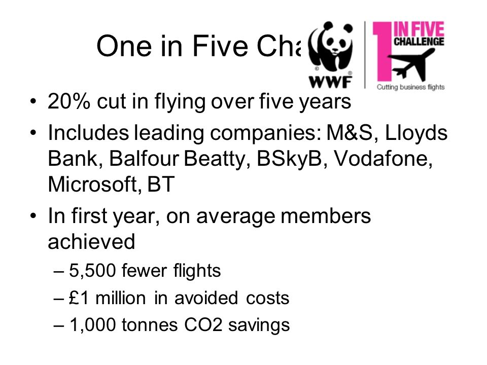 One in Five Challenge 20% cut in flying over five years Includes leading companies: M&S, Lloyds Bank, Balfour Beatty, BSkyB, Vodafone, Microsoft, BT In first year, on average members achieved –5,500 fewer flights –£1 million in avoided costs –1,000 tonnes CO2 savings