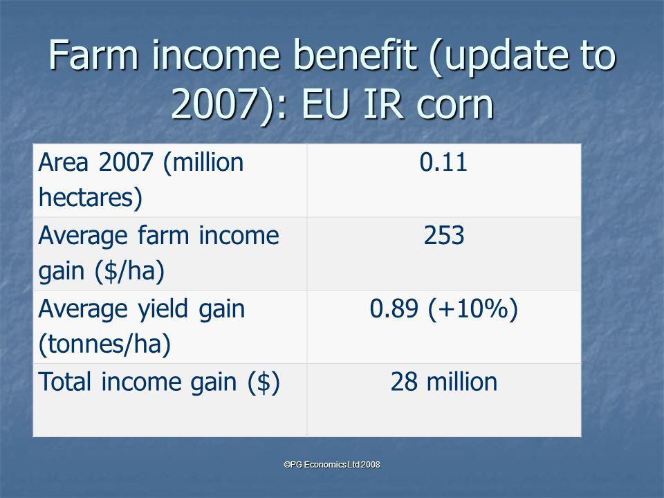 Farm income benefit (update to 2007): EU IR corn Area 2007 (million hectares) 0.11 Average farm income gain ($/ha) 253 Average yield gain (tonnes/ha)