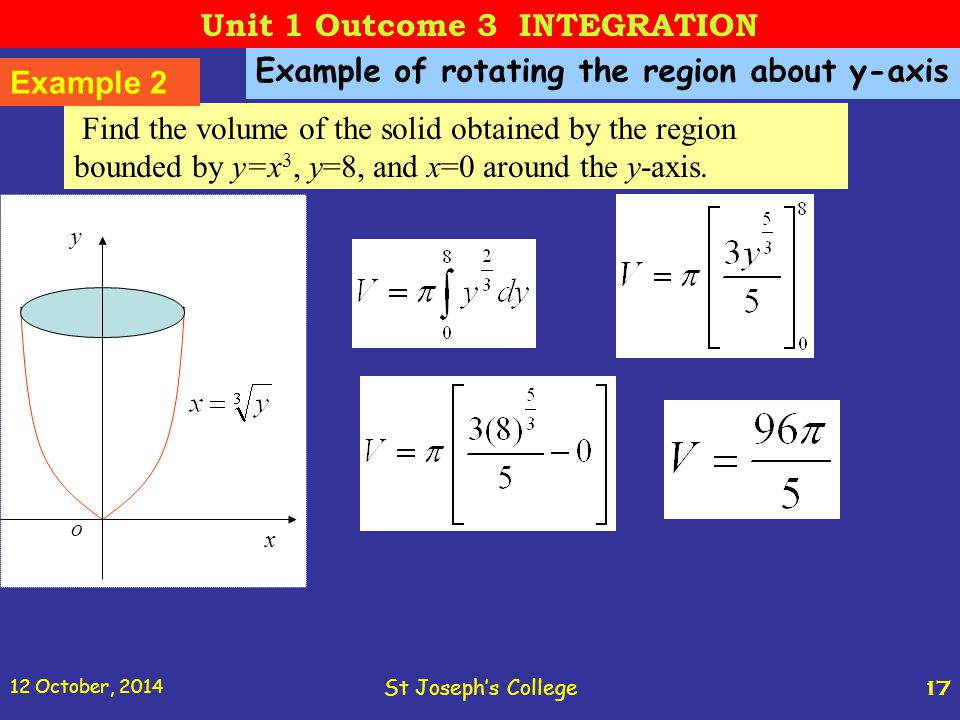 12 October, 2014 St Joseph's College 17 Find the volume of the solid obtained by the region bounded by y=x 3, y=8, and x=0 around the y-axis. o 8 x y