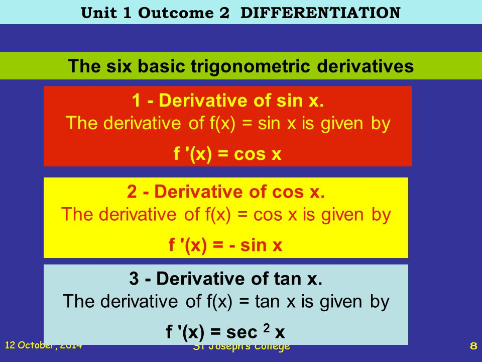 12 October, 2014 St Joseph's College 8 1 - Derivative of sin x. The derivative of f(x) = sin x is given by f '(x) = cos x 2 - Derivative of cos x. The