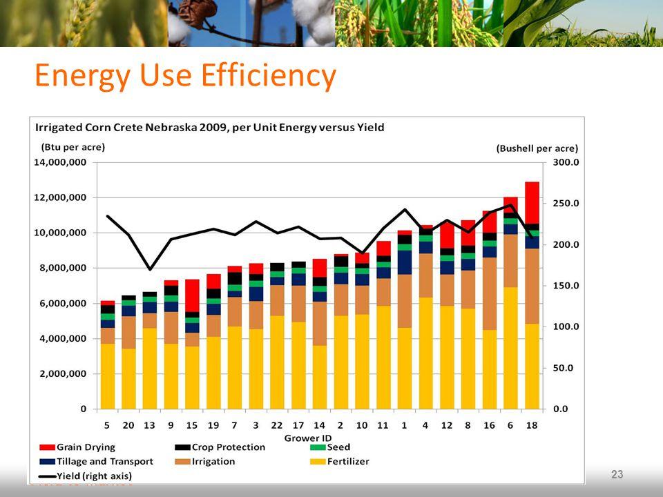 Energy Use Efficiency 23