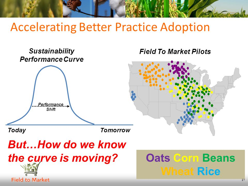 Accelerating Better Practice Adoption 27 TodayTomorrow Oats Corn Beans Wheat Rice Sustainability Performance Curve Performance Shift Field To Market Pilots But…How do we know the curve is moving?