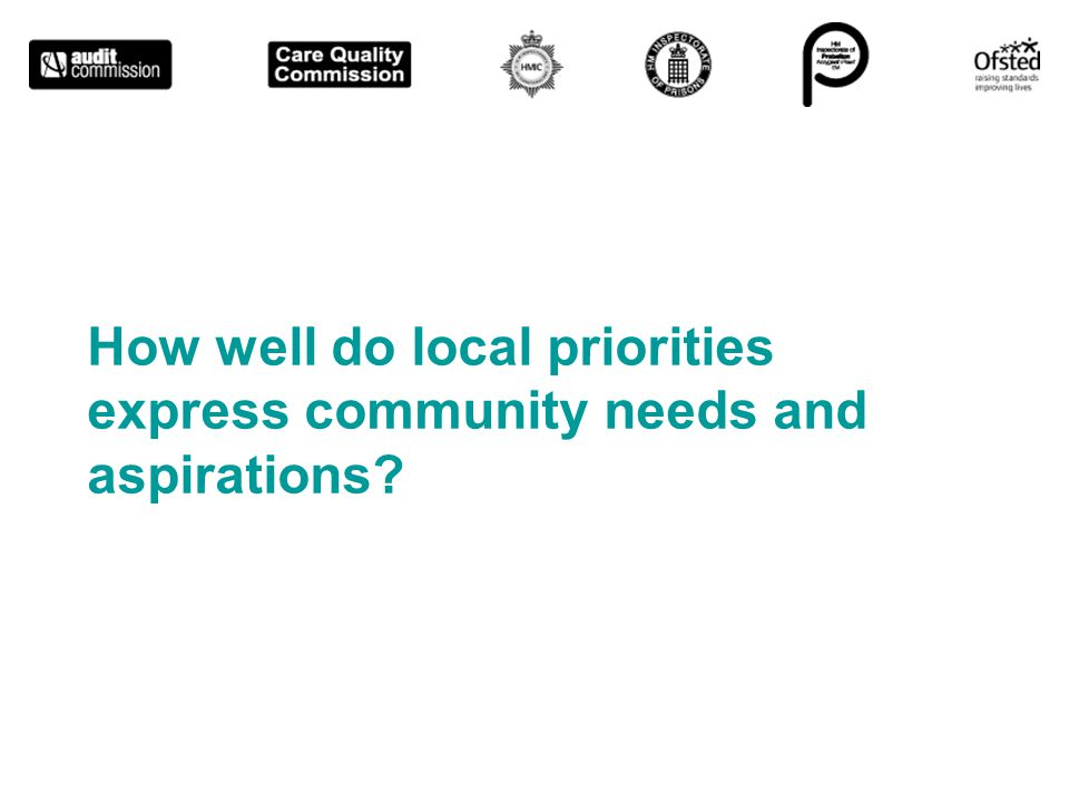 How well do local priorities express community needs and aspirations