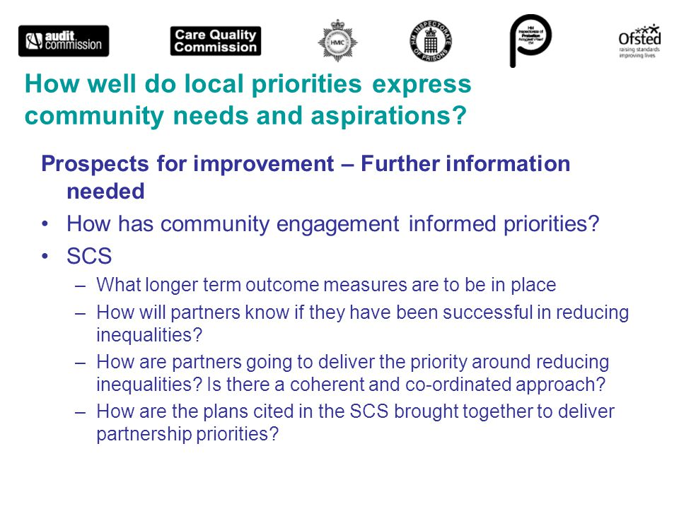 How well do local priorities express community needs and aspirations.