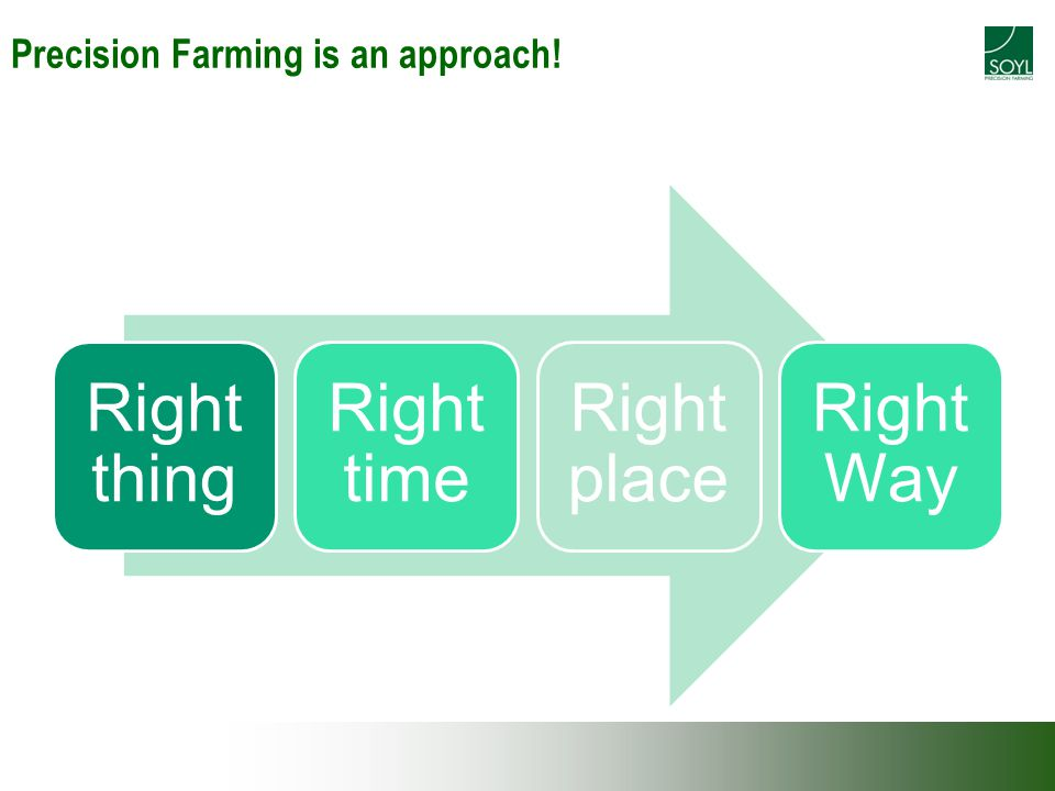 Precision Farming is an approach! Right thing Right time Right place Right Way
