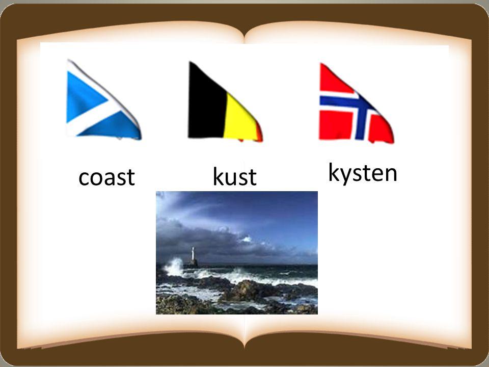 coastkust kysten