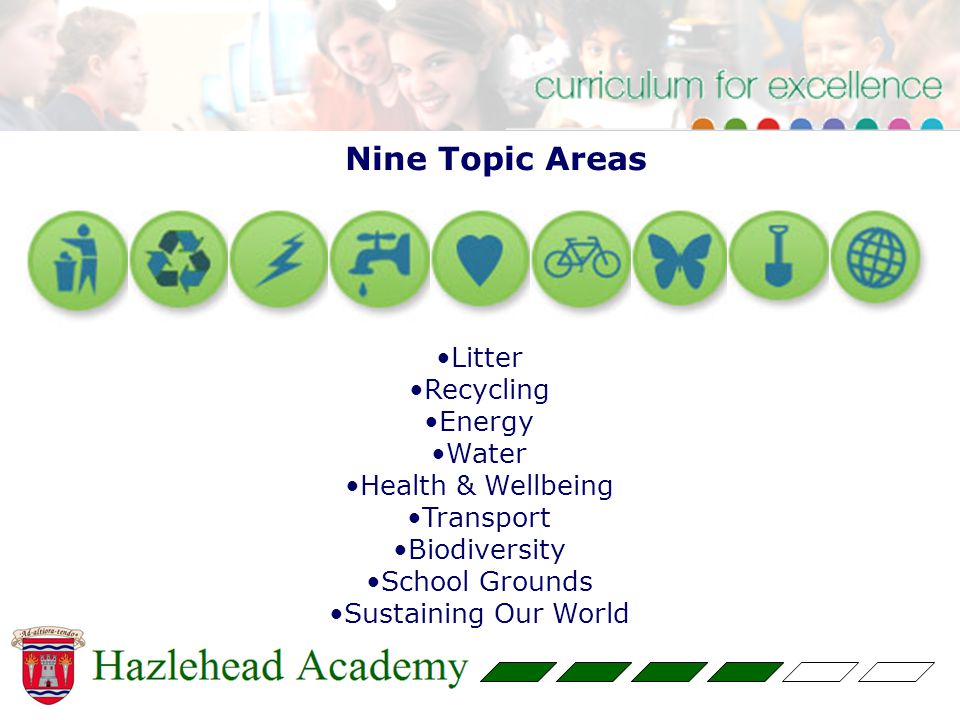 Nine Topic Areas Litter Recycling Energy Water Health & Wellbeing Transport Biodiversity School Grounds Sustaining Our World