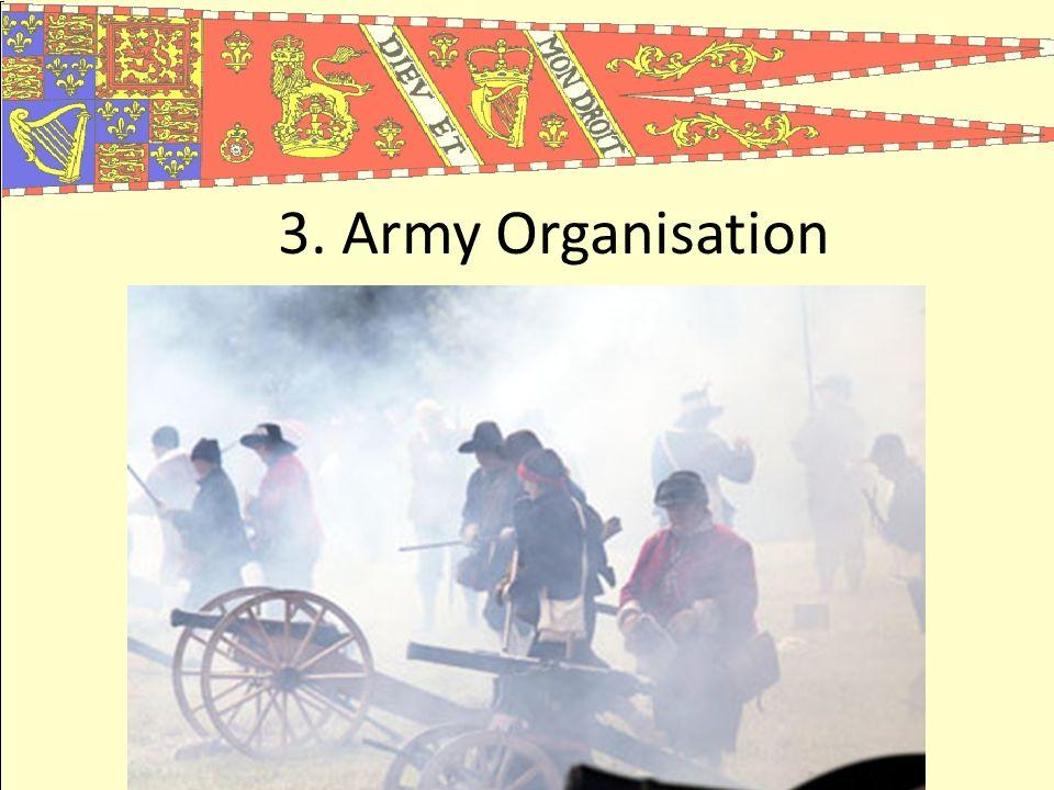 3. Army Organisation