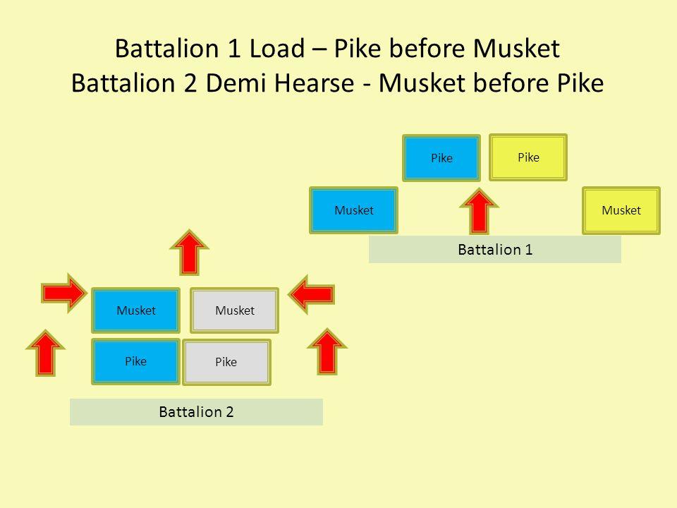 Battalion 1 Load – Pike before Musket Battalion 2 Demi Hearse - Musket before Pike Musket Pike Musket Pike Musket Pike Musket Battalion 1 Battalion 2