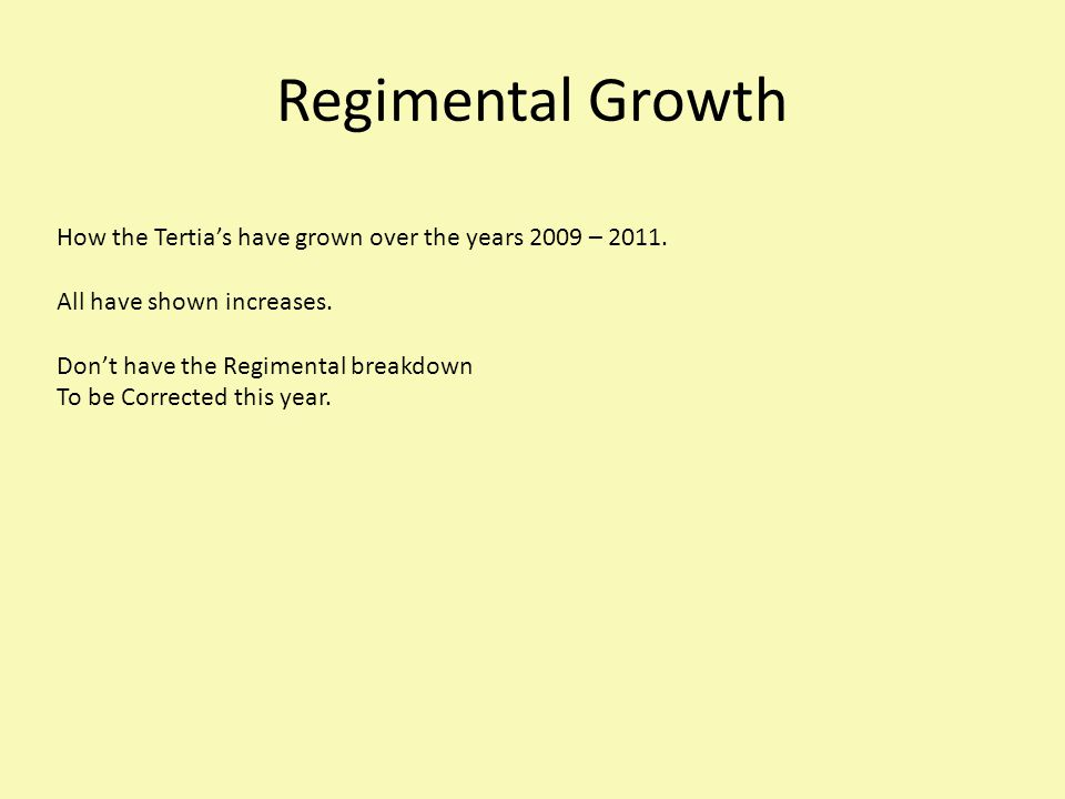 Regimental Growth How the Tertia's have grown over the years 2009 – 2011.