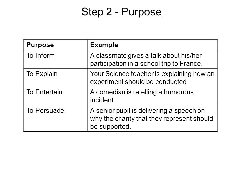Step 2 - Purpose PurposeExample To InformA classmate gives a talk about his/her participation in a school trip to France. To ExplainYour Science teach