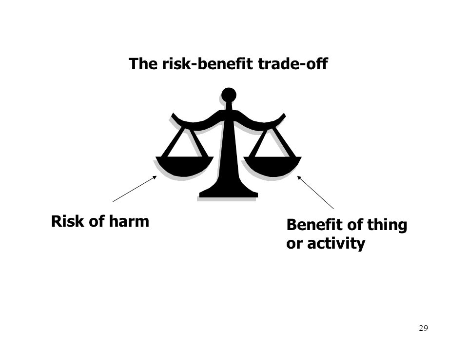 29 The risk-benefit trade-off Risk of harm Benefit of thing or activity