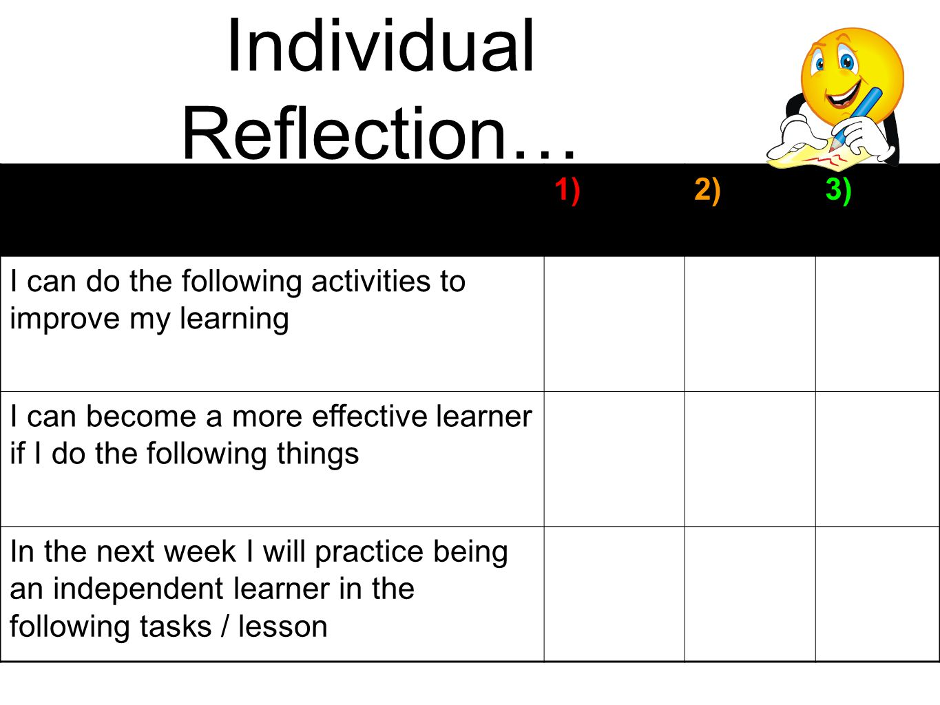 Individual Reflection… 1)2)3) I can do the following activities to improve my learning I can become a more effective learner if I do the following things In the next week I will practice being an independent learner in the following tasks / lesson