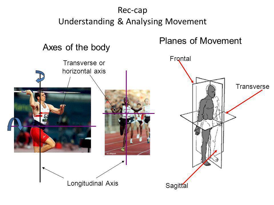 Rec-cap Understanding & Analysing Movement Planes of Movement Axes of the body Frontal Sagittal Transverse Longitudinal Axis Transverse or horizontal