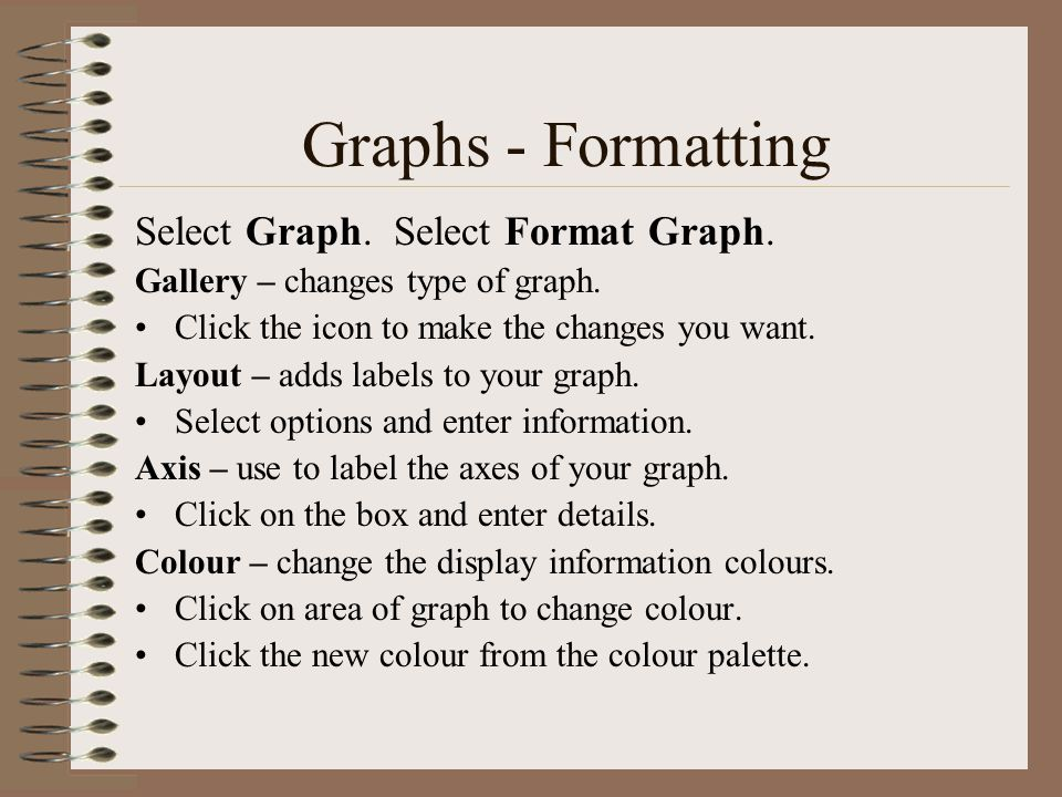 Graphs - Formatting Select Graph. Select Format Graph.