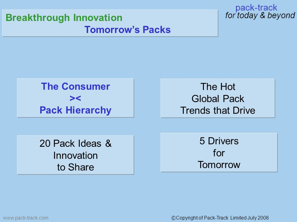 The Consumer >< Pack Hierarchy The Hot Global Pack Trends that Drive 20 Pack Ideas & Innovation to Share 5 Drivers for Tomorrow pack-track for today &