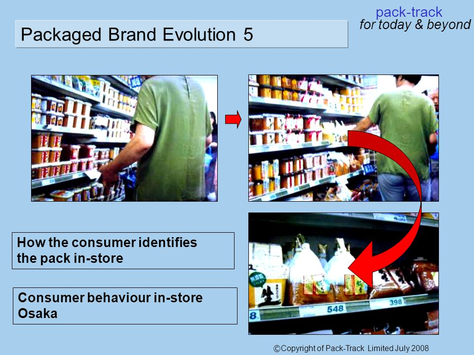 How the consumer identifies the pack in-store Consumer behaviour in-store Osaka Packaged Brand Evolution 5 pack-track for today & beyond © Copyright of Pack-Track Limited July 2008