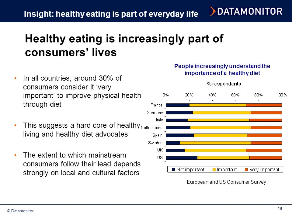 © Datamonitor 18 In all countries, around 30% of consumers consider it 'very important' to improve physical health through diet This suggests a hard c