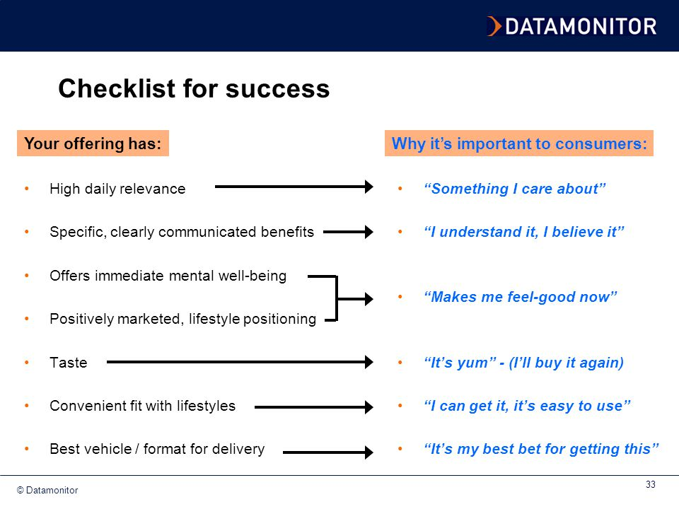 © Datamonitor 33 Checklist for success High daily relevance Specific, clearly communicated benefits Offers immediate mental well-being Positively mark
