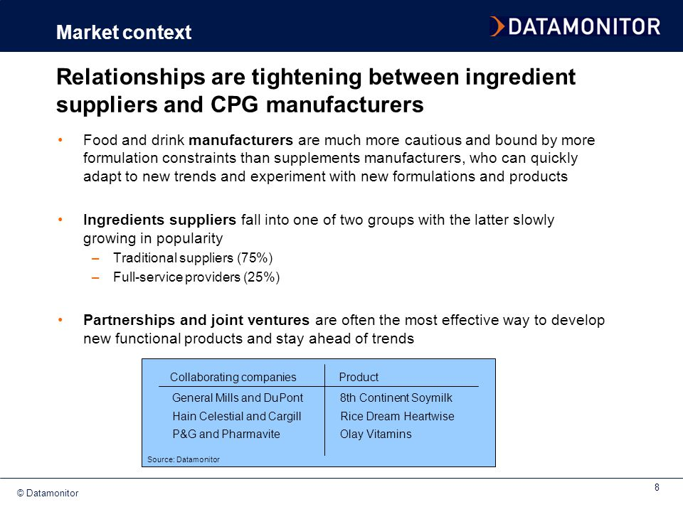 © Datamonitor 8 Relationships are tightening between ingredient suppliers and CPG manufacturers Food and drink manufacturers are much more cautious an