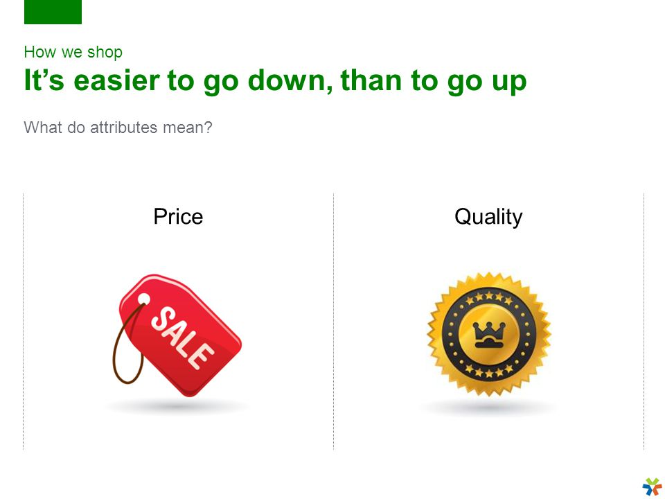 How we shop It's easier to go down, than to go up What do attributes mean? PriceQuality
