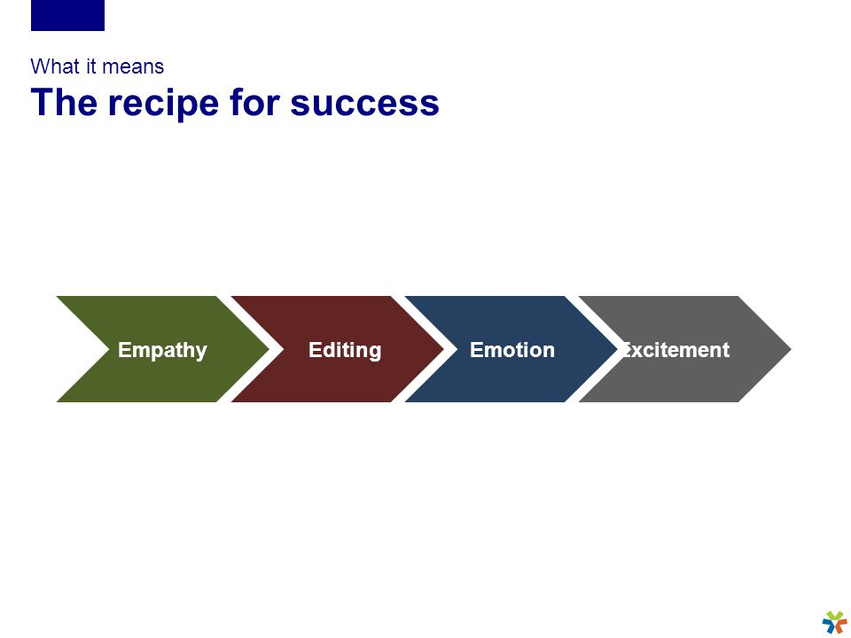 What it means The recipe for success EmpathyEditingEmotionExcitement
