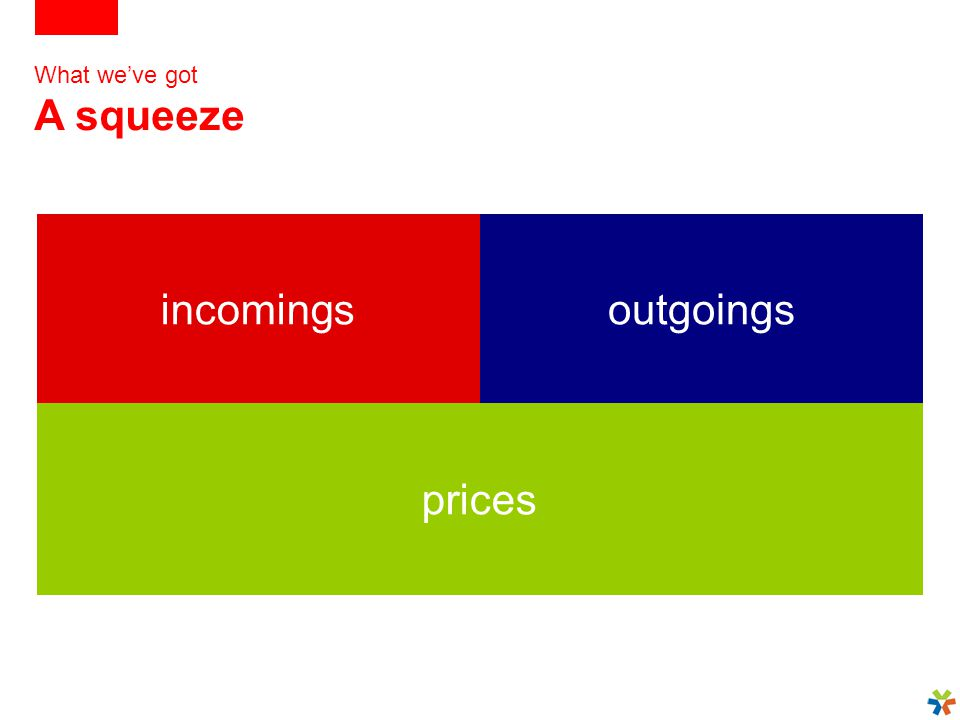 What we've got A squeeze incomingsoutgoings prices