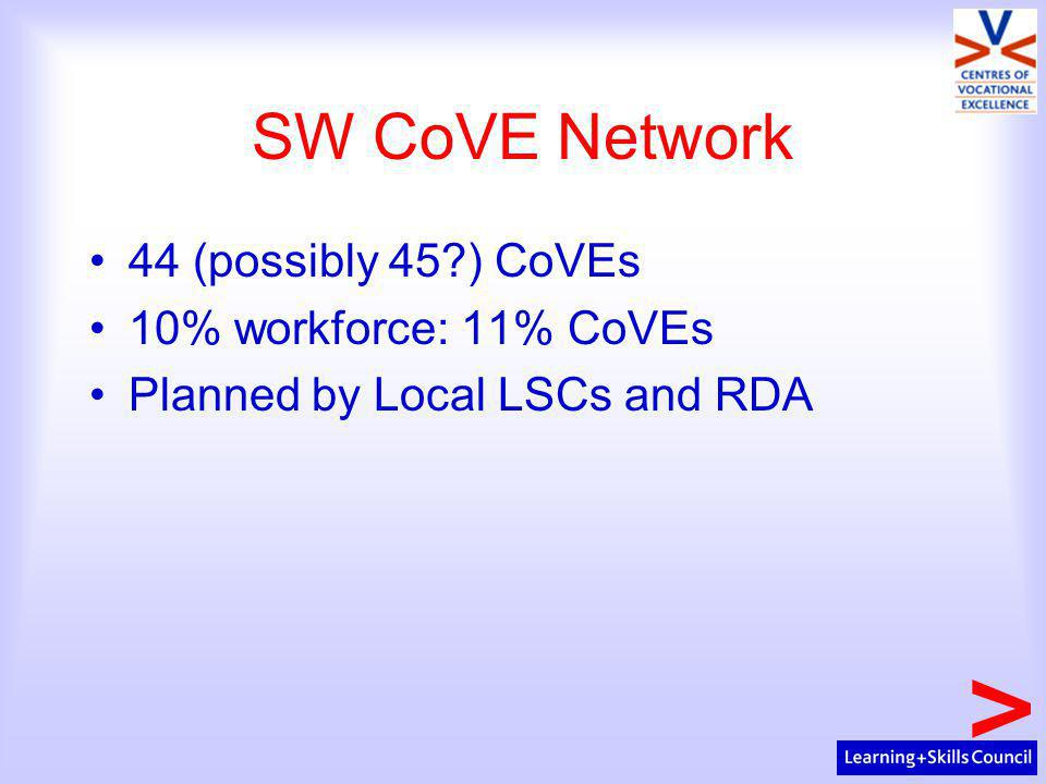 SW CoVE Network 44 (possibly 45 ) CoVEs 10% workforce: 11% CoVEs Planned by Local LSCs and RDA