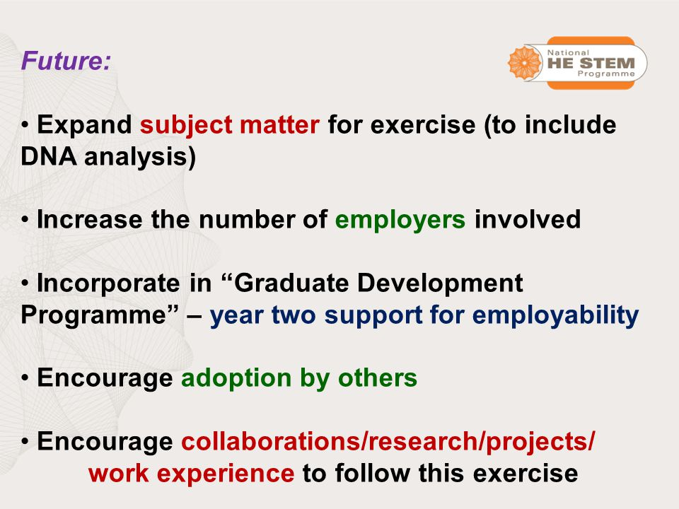 Future: Expand subject matter for exercise (to include DNA analysis) Increase the number of employers involved Incorporate in Graduate Development Programme – year two support for employability Encourage adoption by others Encourage collaborations/research/projects/ work experience to follow this exercise