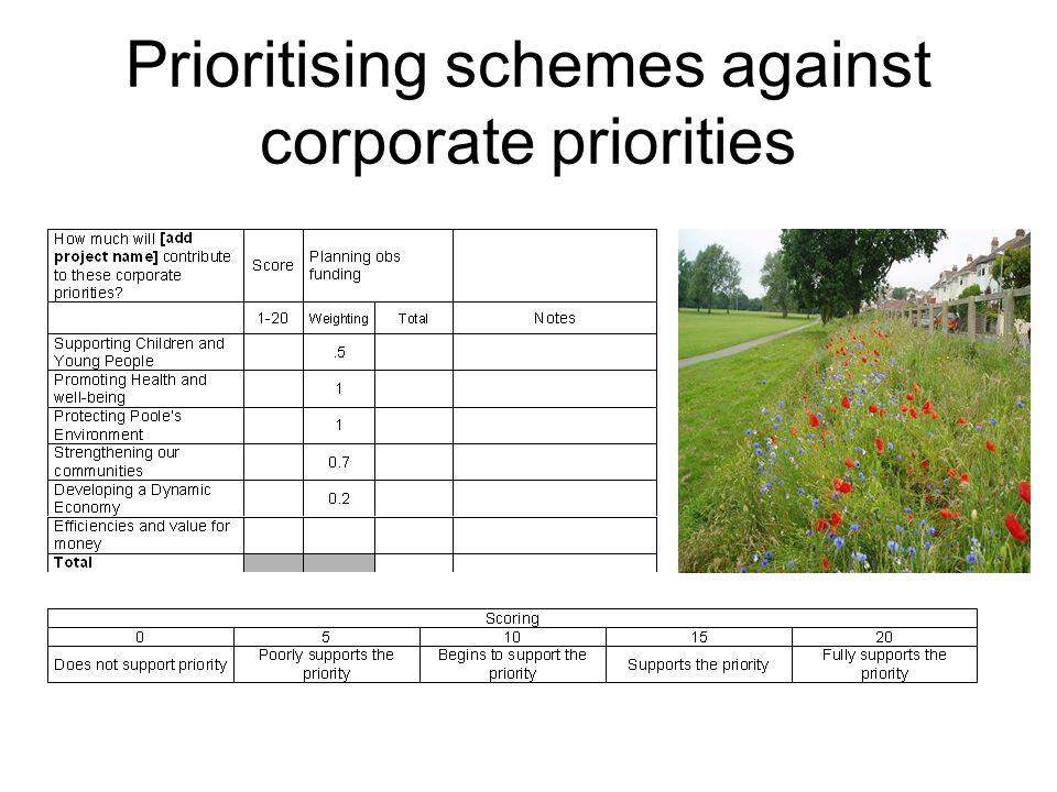 Prioritising schemes against corporate priorities