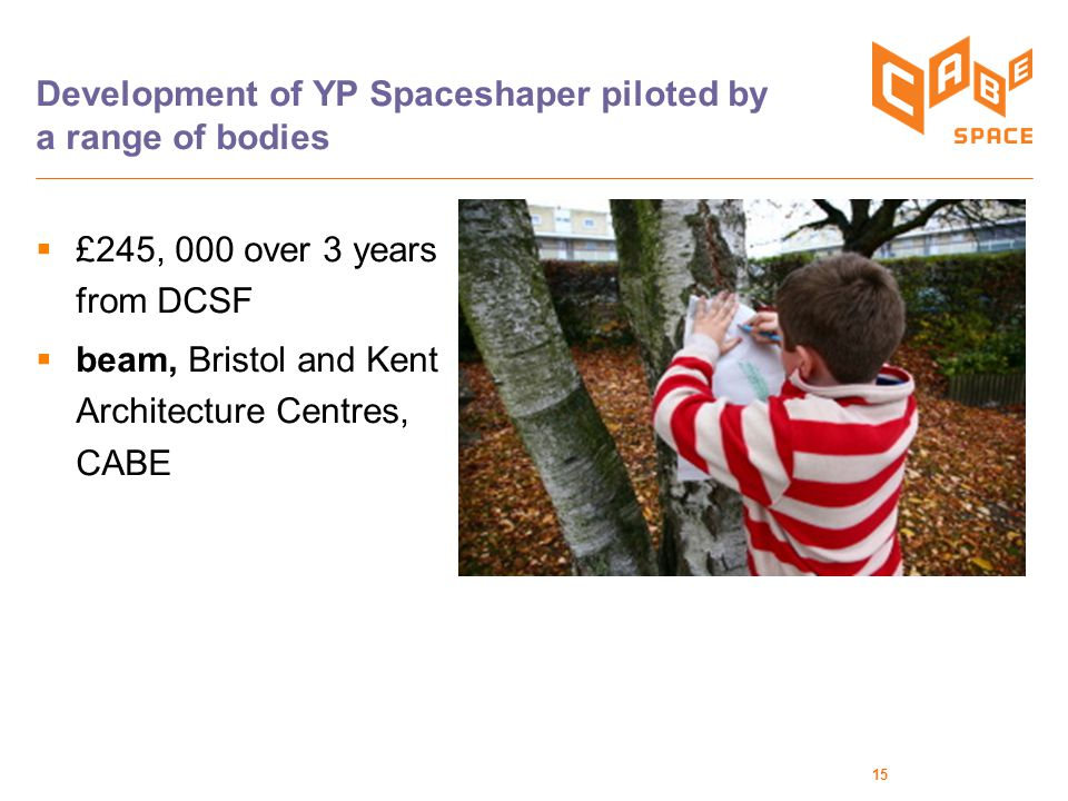 15 Development of YP Spaceshaper piloted by a range of bodies  £245, 000 over 3 years from DCSF  beam, Bristol and Kent Architecture Centres, CABE