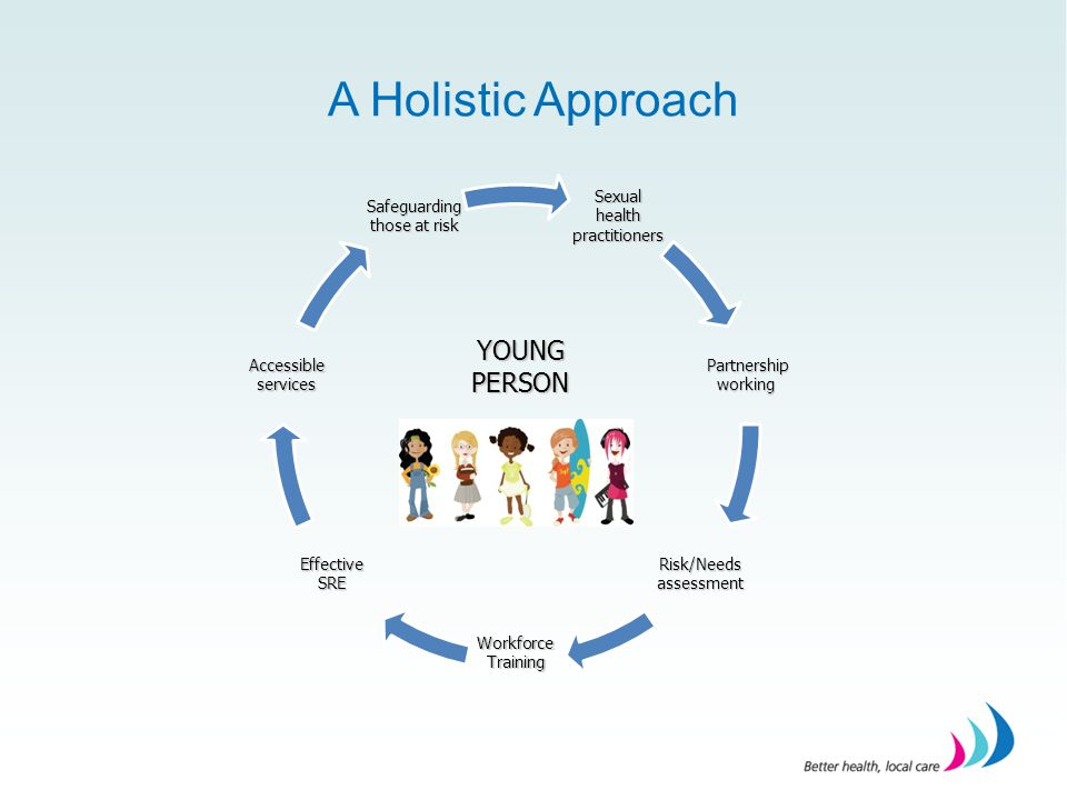 A Holistic Approach Sexual health practitioners Partnership Partnershipworking Risk/Needsassessment WorkforceTraining EffectiveSRE Accessibleservices