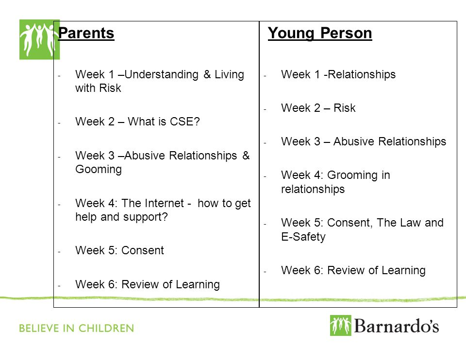 Parents - Week 1 –Understanding & Living with Risk - Week 2 – What is CSE? - Week 3 –Abusive Relationships & Gooming - Week 4: The Internet - how to g
