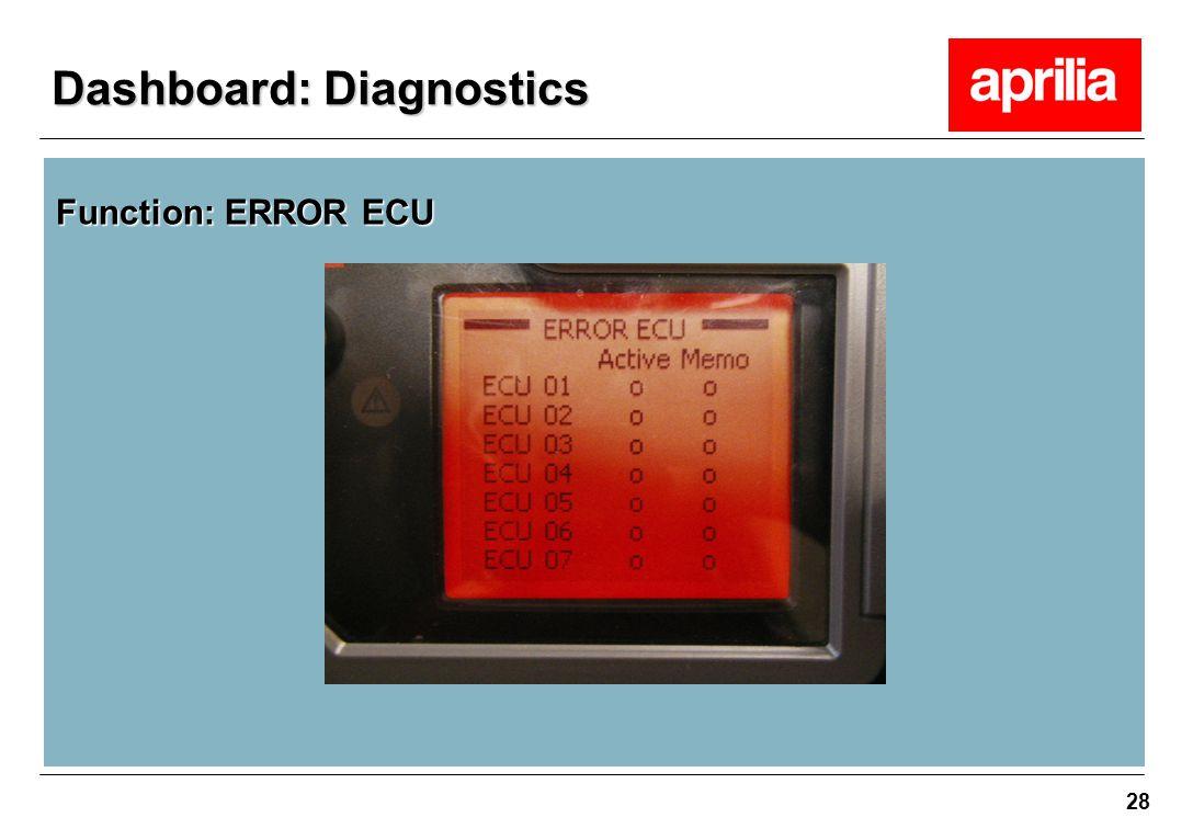 28 Function: ERROR ECU Dashboard: Diagnostics
