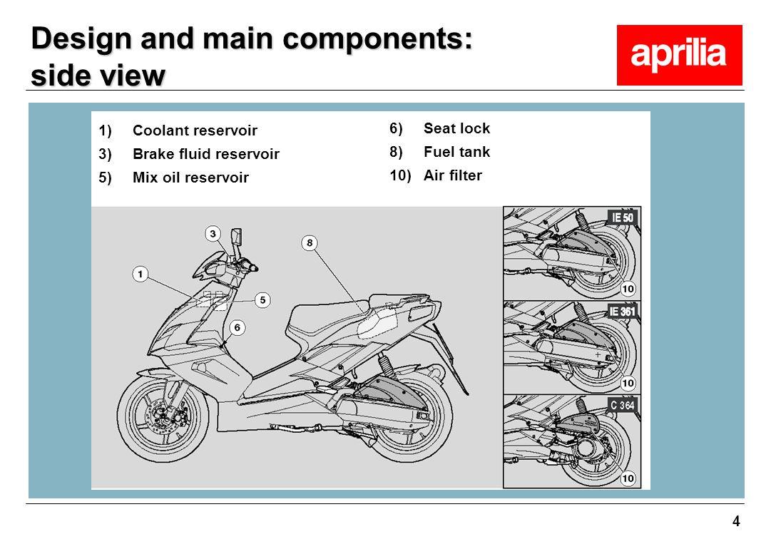 4 Design and main components: side view 1)Coolant reservoir 3)Brake fluid reservoir 5)Mix oil reservoir 6)Seat lock 8)Fuel tank 10)Air filter