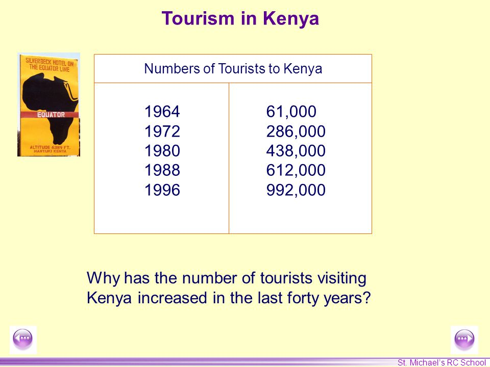 St. Michael's RC School Numbers of Tourists to Kenya 1964 1972 1980 1988 1996 61,000 286,000 438,000 612,000 992,000 Why has the number of tourists vi