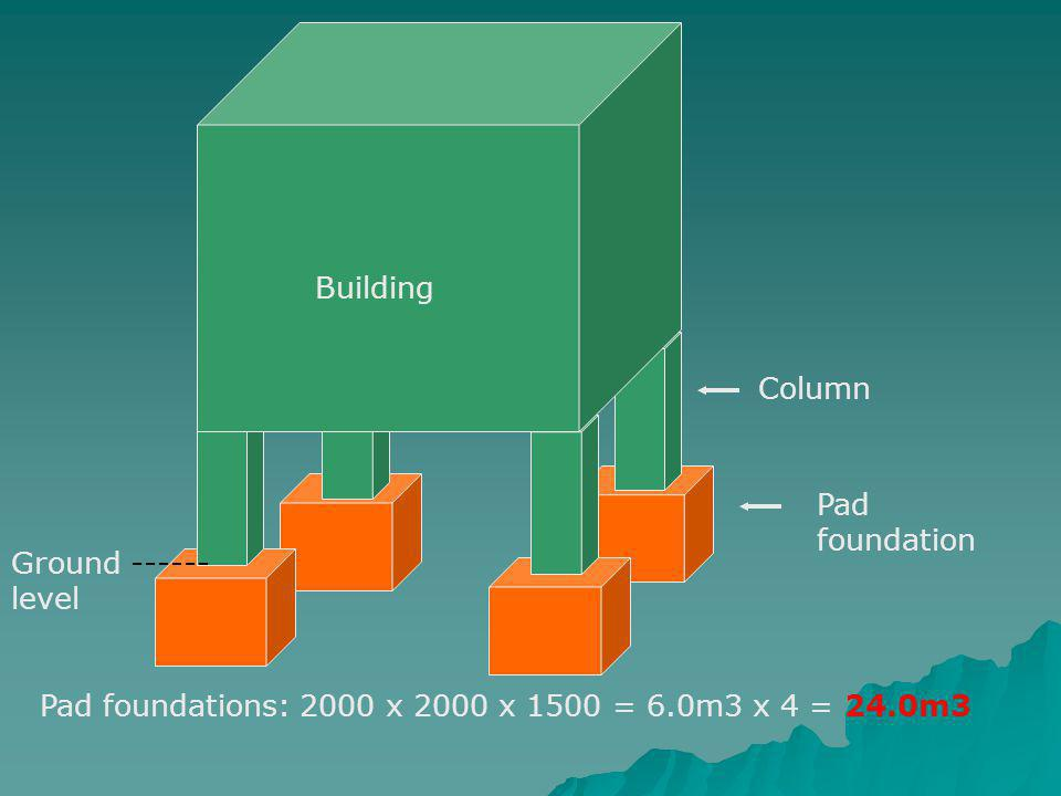 Pad foundations: 2000 x 2000 x 1500 = 6.0m3 x 4 = 24.0m3 Ground ------ level Building Column Pad foundation
