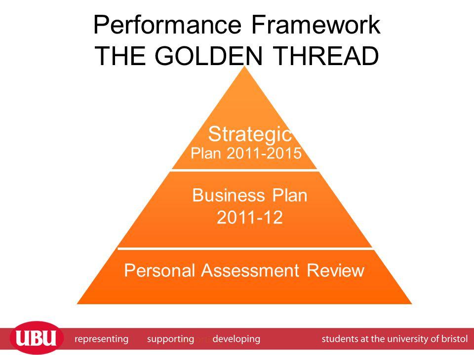 Performance Framework THE GOLDEN THREAD Strategic Business Plan 2011-12 Personal Assessment Review Plan 2011-2015