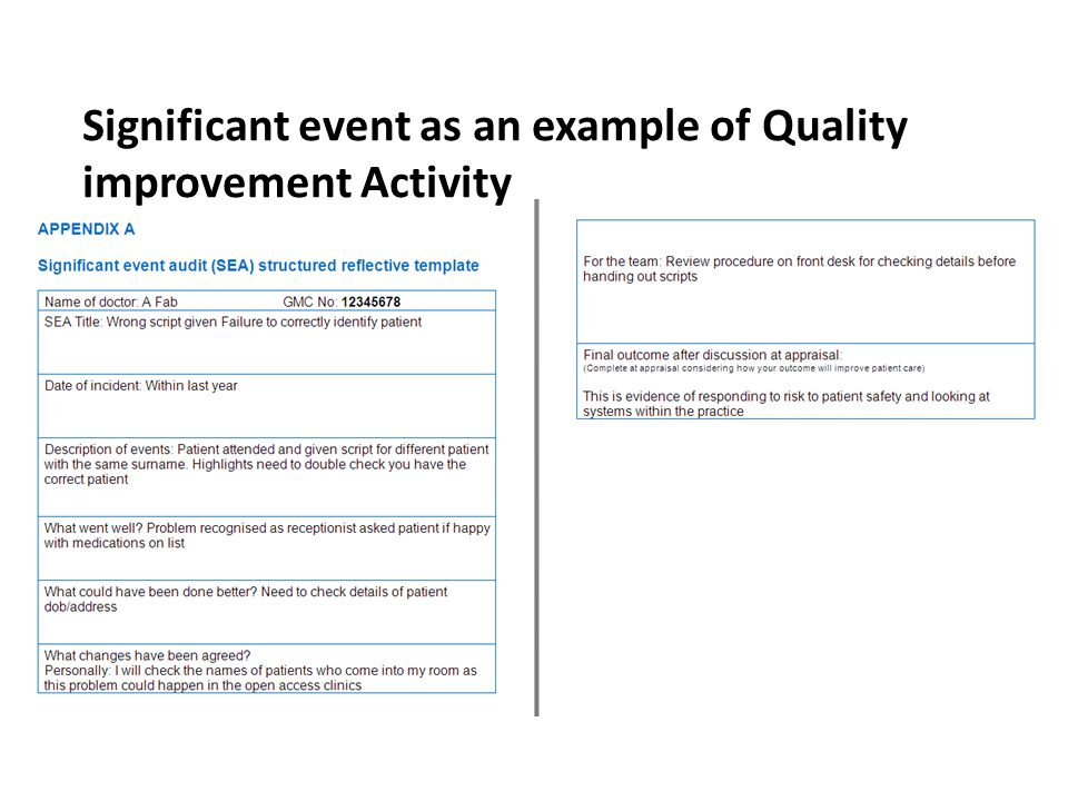 Significant event as an example of Quality improvement Activity