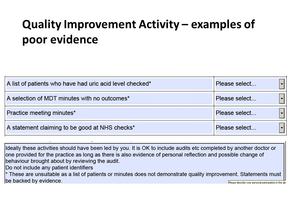 Quality Improvement Activity – examples of poor evidence