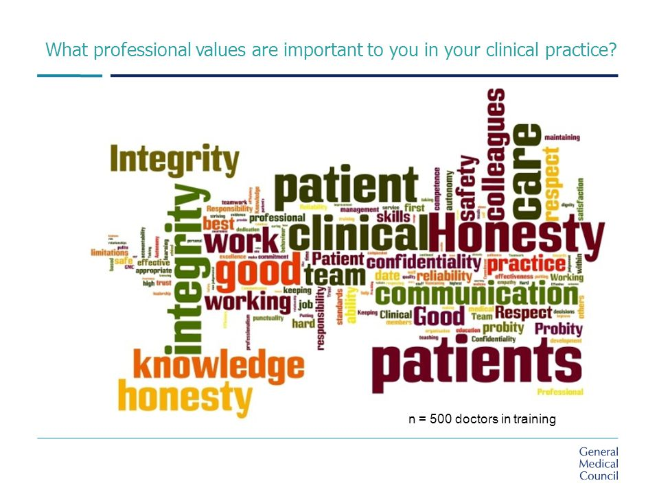 What professional values are important to you in your clinical practice.