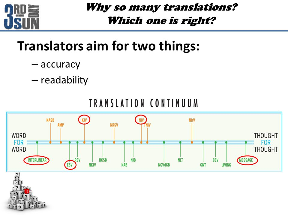 Translators aim for two things: – accuracy – readability Why so many translations.